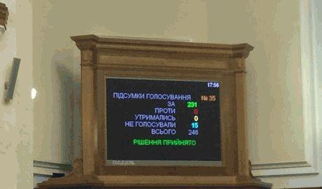 """Верховная Рада проголосовала за закон """"об очищении власти"""", за 231 депутат"""