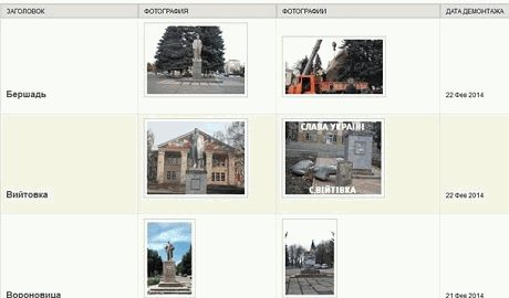 В России появился сайт посвященный памятникам Ленину