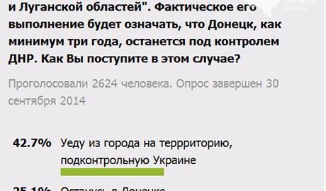 Более 70% жителей Донецка не хотят жить в городе подконтрольном боевиками ДНР