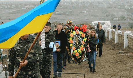 Боевые потери вооруженных сил Украины в 2015 году