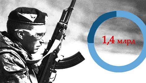 """Государство получило от украинцев на армию 1,4 миллиарда гривен, через """"Военный сбор"""""""