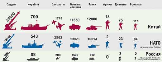 Как войска НАТО отп#здят рашку (инсталляция)