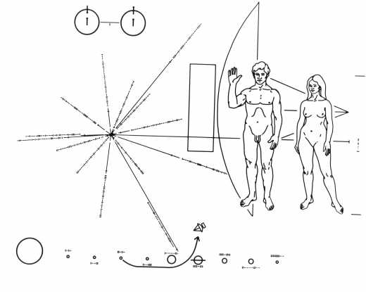 Pioneer_F_Plaque_Symbology_-_GPN-2000-001623