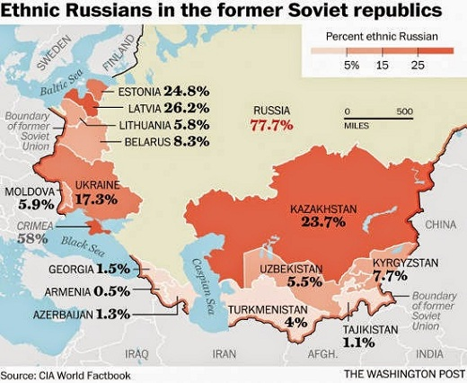 2300-ethnicRussian