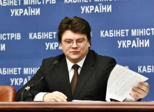 Проти Росії запровадженні санкції від Міністерства молоді та спорту