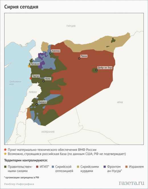 Зачем Кремль ввязался в сирийский Афган-2