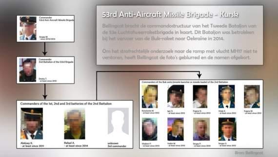 Список виновных в катастрофе малайзийского «Боинга» сужен до 20 российских военных