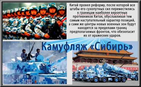 Китай готовится к войне с РФ (фото)