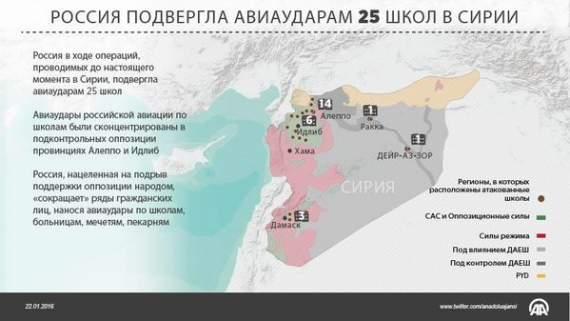 За 4 месяца РФ подвергла бомбардировке 25 школ в Сирии
