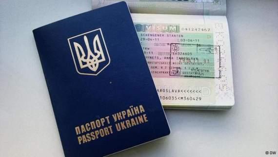 Україна може і не отримати безвізовий режим