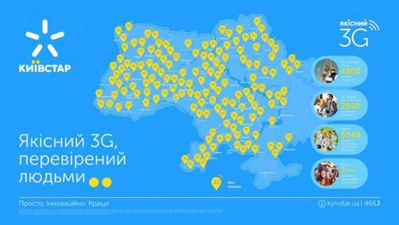 В августе Киевстар подключил к 3G еще 750 населенных пунктов