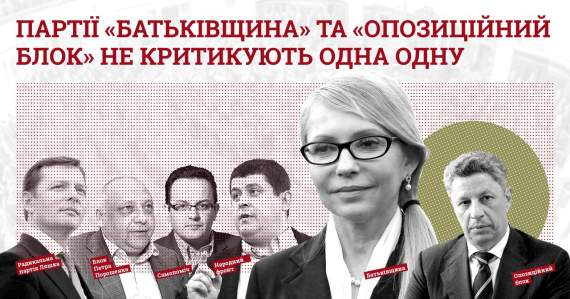 """Ширка: депутати """"Батьківщини"""" та Опаблоку не критикують один одного. Совпадєніє? (інфографіка)"""