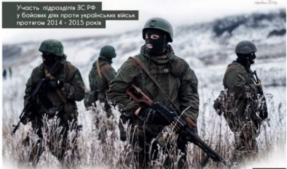 Инфографика военного присутствия России на Донбассе