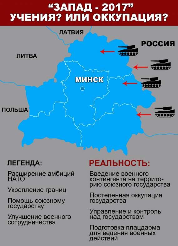 «Русская весна» в Беларуси
