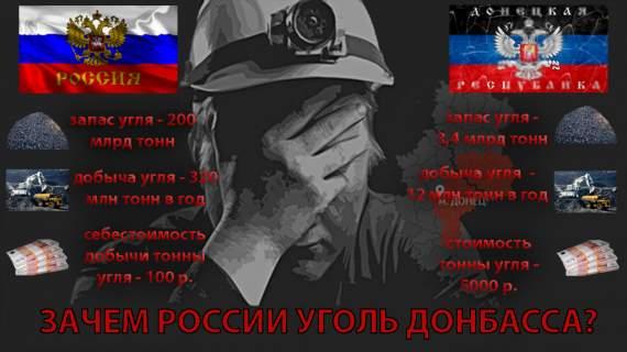 Перспектива угольной промышленности «ДНР»