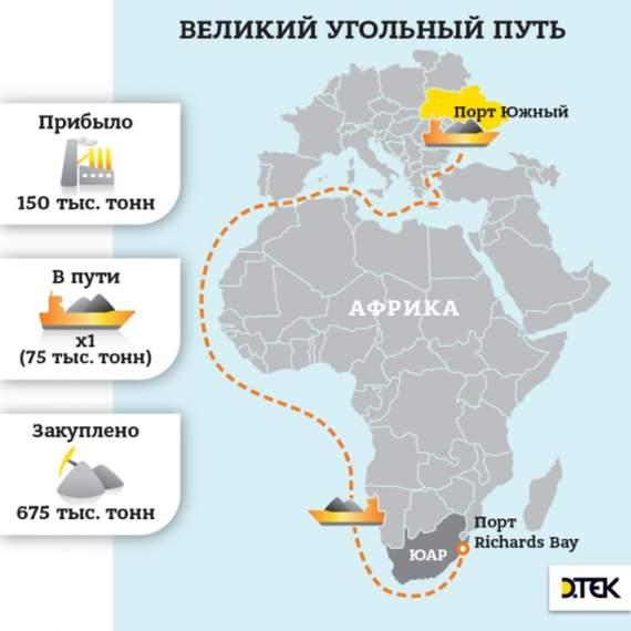 В Украину прибыл уголь из ЮАР для двух ТЭС
