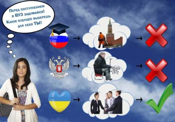 Вооруженные нацисты отбывают встолицу Украинского государства — агентура ДНР