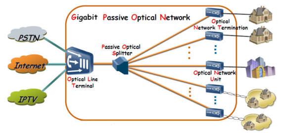 Телекоммуникационные системы вступают в сотрудничество с Wuhan Fiberhome International