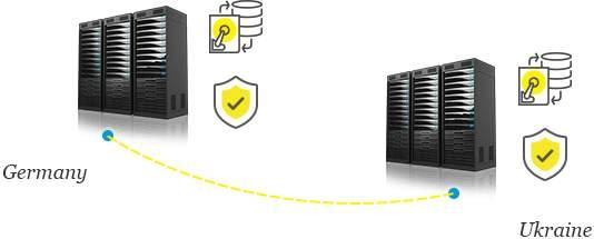 сервер под 1с от www.cloud.net.ua