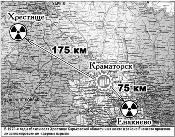 АТОМНИЙ ВИБУХ В ДОНЕЦЬКІЙ ШАХТІ. ЕКСПЕРИМЕНТ 1979 РОКУ