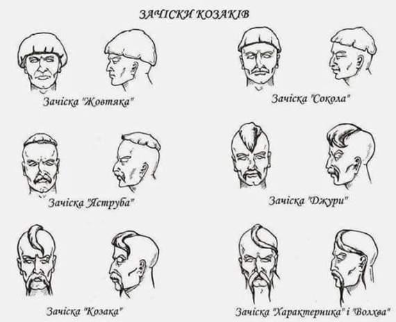 За козацькою зачіскою можна було розрізнити, до якого стану належав козак