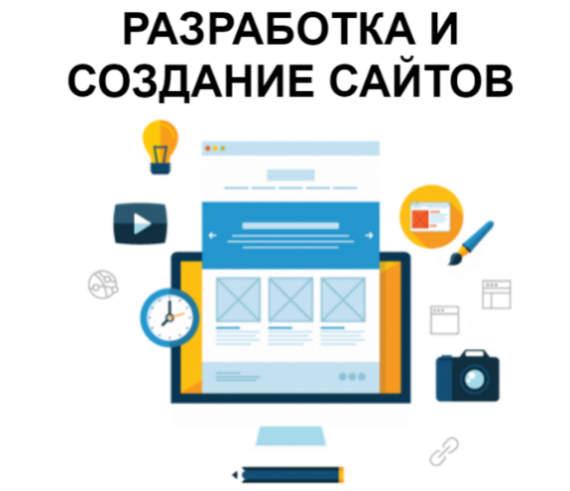 Интересует разработка сайтов, — а с типом ресурса уже определились?