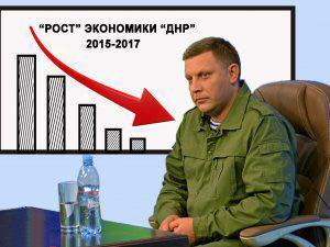 «Денег Нет» – экономика «ДНР» на пике…