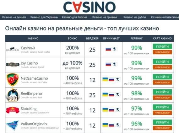 Знакомство с ресурсом Cvsino