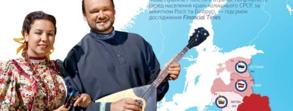 Російська мова втрачає популярність серед жителів пострадянських країн