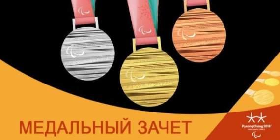 Хорошие новости Паралимпиады-2018: Украина вышла на второе место в медальном зачете сборных