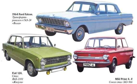 СРСР — автівки під копірку