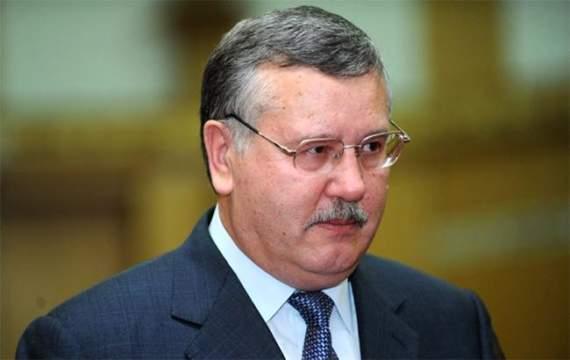 Корупція Гриценка