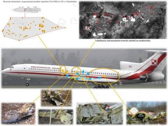 Теракт под Смоленском. Технический доклад польской комиссии
