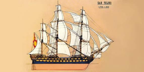Тайна гибели корабля«Сан-Тельмо»