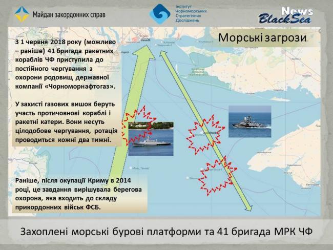 Провокации России в Азовском море — это тренировка перед большой игрой, — мнение
