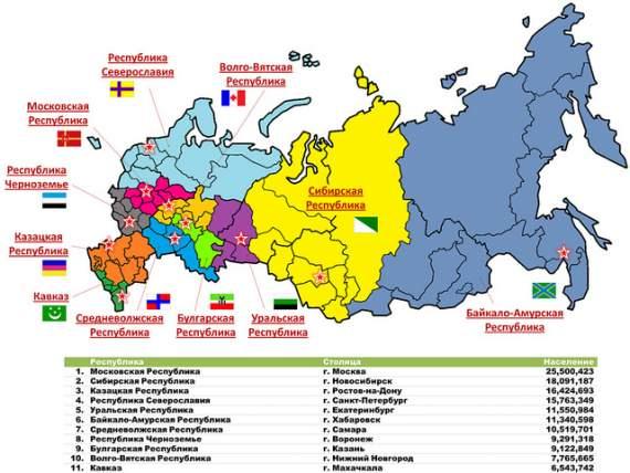 Карта будущего распада России (версия + соцопрос)