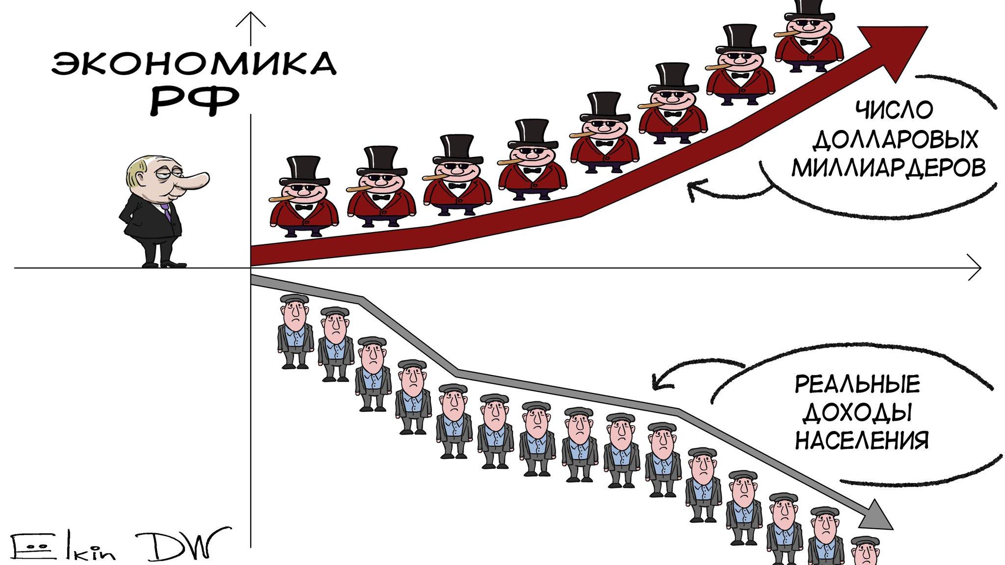 Экономический рост России оказался вымышленным