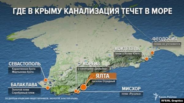 Опять не сезон: Крым пустует без украинских туристов. ФОТО