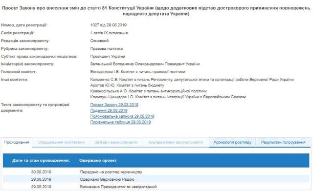 Зеленский изобрел способ борьбы с «вредными привычками» нардепов: будут увольнять