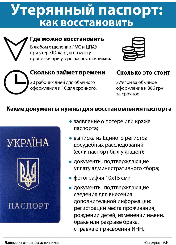 Если паспорт украли или потерялся: как восстановить – пошаговая инструкция