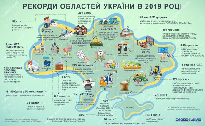 Несмотря на войну: Донецкая область лидирует по размеру зарплат. ИНФОГРАФИКА