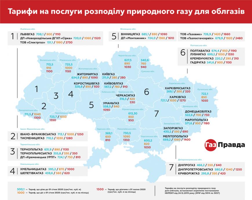 Тариф по регионам: кто больше всего заплатит за газ в Украине
