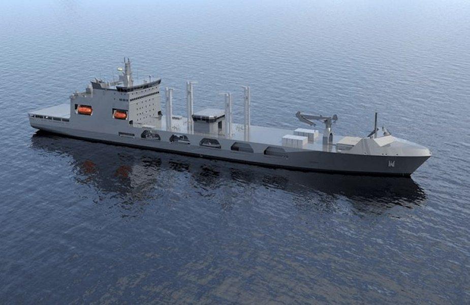 Контракт на пять кораблей комплексного снабжения турецкого проекта для индийского флота