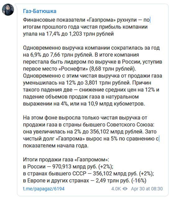 Финансовые показатели Газпрома рухнули: названы причины