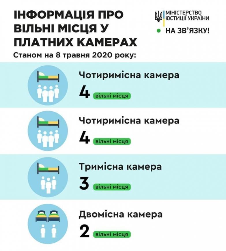 Дороже хрущевки: в Украине появились первые платные камеры