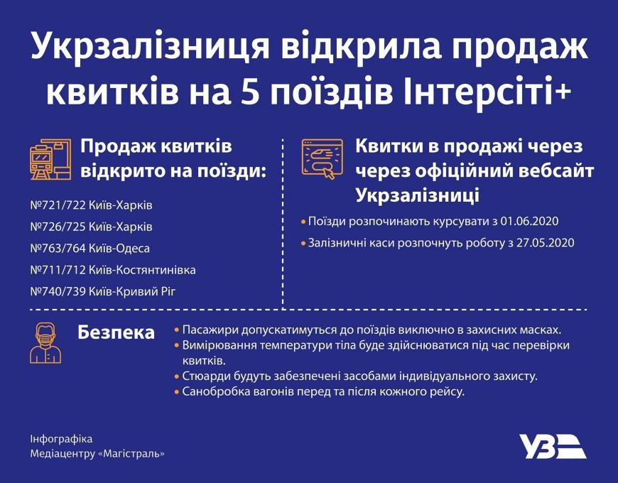 """""""Укрзалізниця"""" возобновила продажу билетов по Украине"""