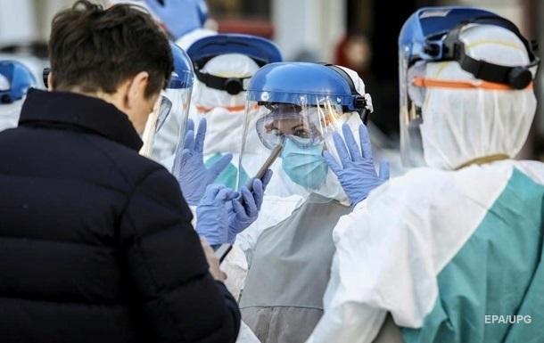 COVID-19: соцопрос показал восприятие эпидемии коронавируса украинцами