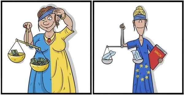 Европа или Сомали: история украинского судебного разбирательства