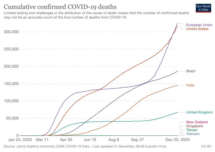 Массовая смерть во время Covid выгодна капитализму