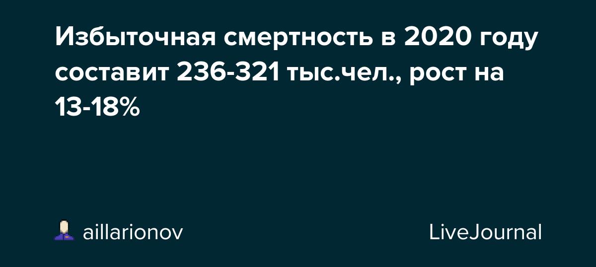 Избыточная смертность в 2020 году составит 236-321 тыс.чел., рост на 13-18%